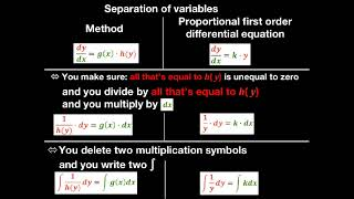 Solve First Order Proportional Differential Equation by Separation of Variables