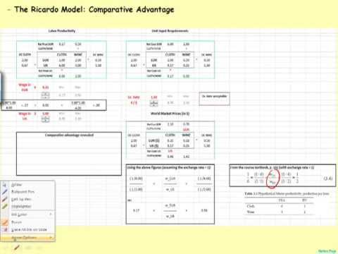 The Ricardo Model II: Comparative Advantage, Competitive Advantage, Wages, Prices, Exchange Rates