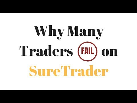 Why Many Traders FAIL On Suretrader (My Opinion) - Live Small Account Day Trading