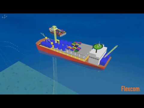 Flexcom 8 - Offshore Production System
