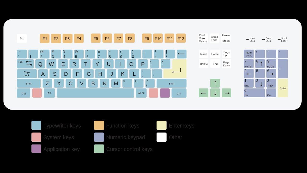 Kurdish Keyboard 8.1