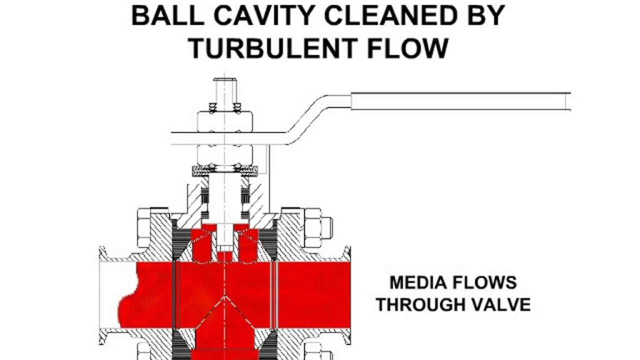 pbm self cleaning flushable ball valve [ 1280 x 720 Pixel ]