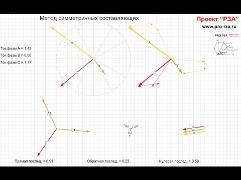 Моделирование коротких замыканий (Лаборатория РЗА - опыт 2)