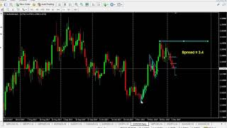 Free Forex Technical Analysis Training Course in Telugu Day 6 -  Forex Order Types