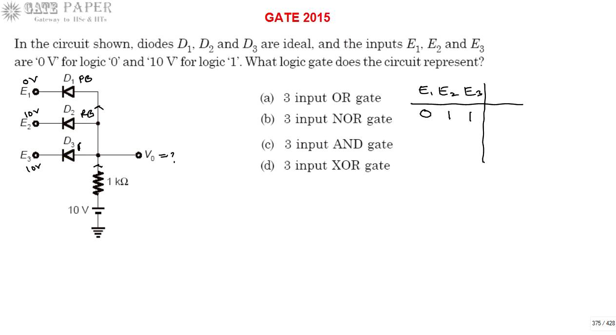 Gate 2015 Ece Realization Of Three Input And Using Diodes As The Circuit It Is Known Or Not