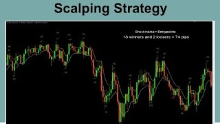 Simple 5 EMA High & Low scalping strategy