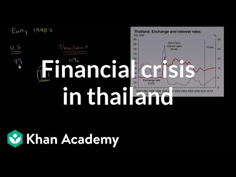Financial crisis in Thailand caused by speculative attack |