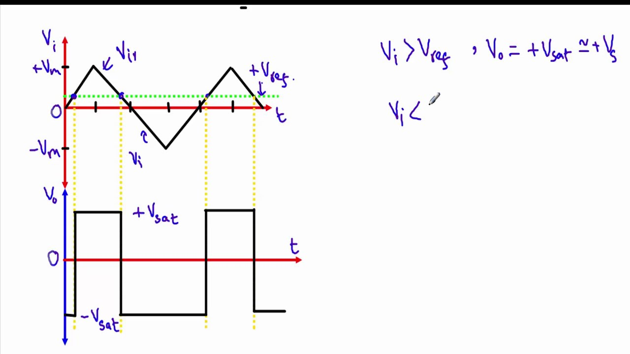 Non Inverting Positive Level Detector Using Op Amp Youtube Comparator With Hysteresis