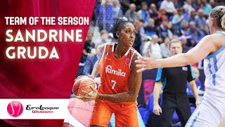 Sandrine Gruda - All EuroLeague Women 1st Team (Full Highlights)Nachricht eingeben