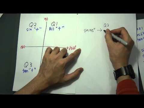 SPM Form 4 - Modern Maths -Trigonometry 2