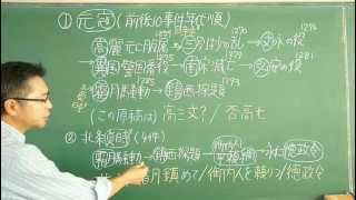 語呂合わせ日本史〈ゴロテマ〉34(中世6:元寇など)