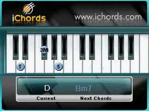 Pour Elise - Keyboard Chords Extracted from the MP3 file
