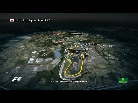 F1 Circuit Guide | Japanese Grand Prix 2016