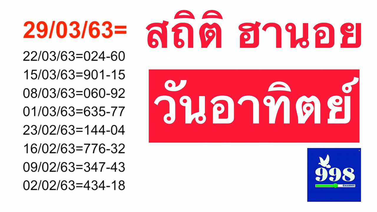 สถิติหวยฮานอย วันอาทิตย์ 29มีนาคม2563 มีเลขเด็ดเน้นๆ