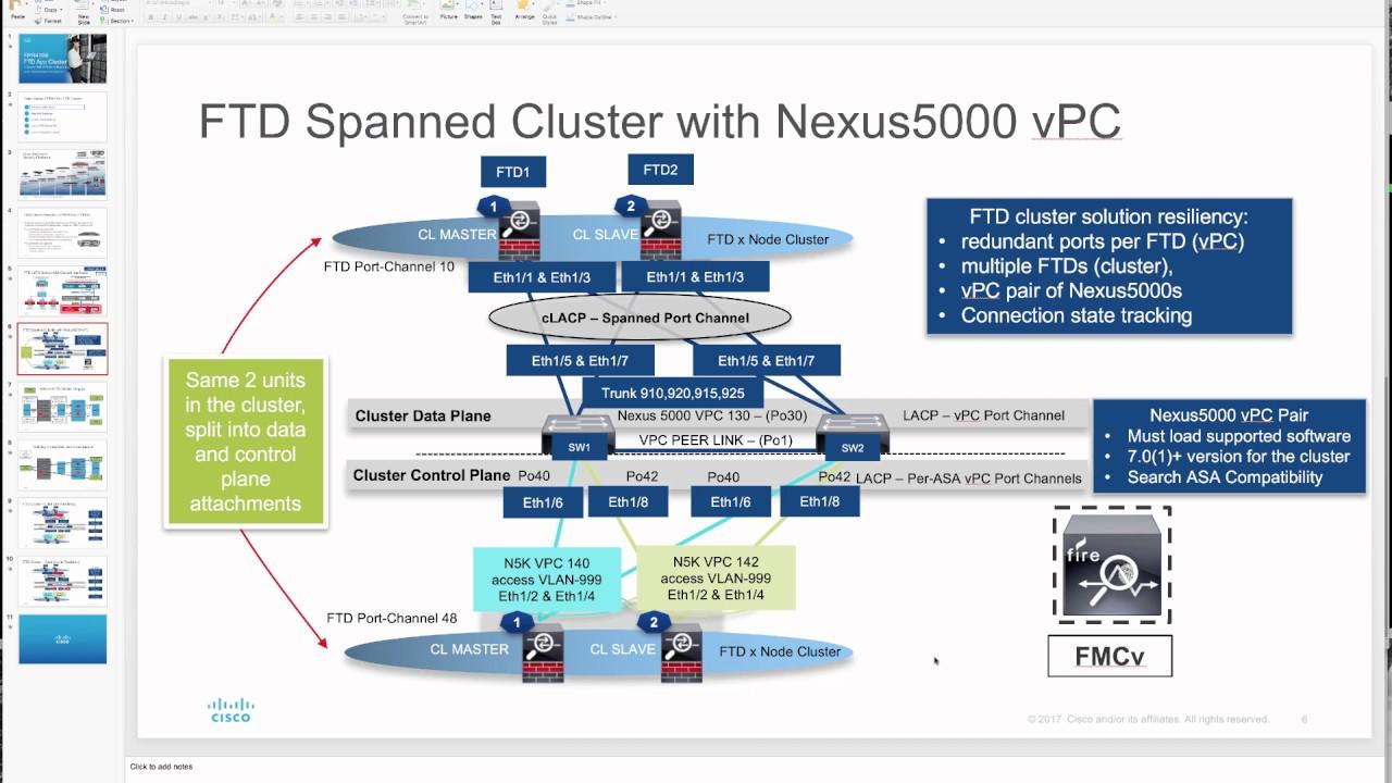 FPR4100 FTD App Cluster: (1) Overview
