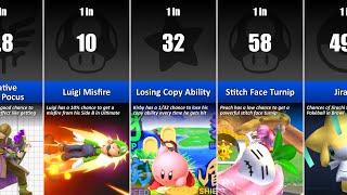 Super Smash Bros. Probability Comparison (Rarest Things in Smash)