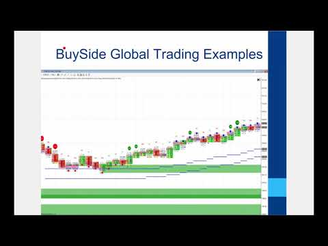 Track Institutional Traders with Order Flow by BuySide Global