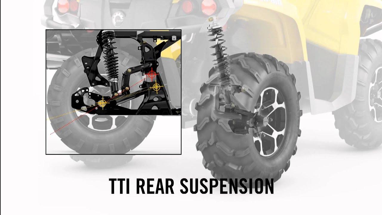 Torsional Trailing arm Independent rear suspension (TTI ...