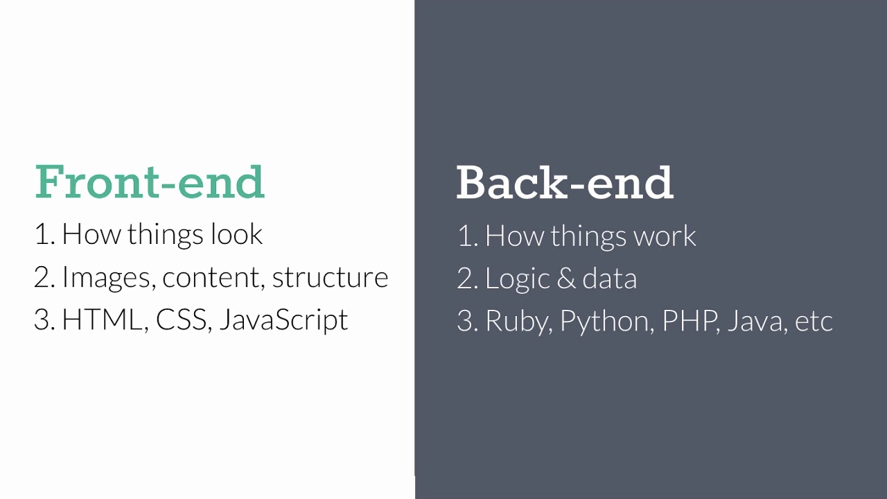 Frontend vs  Backend Developers: What's the Difference