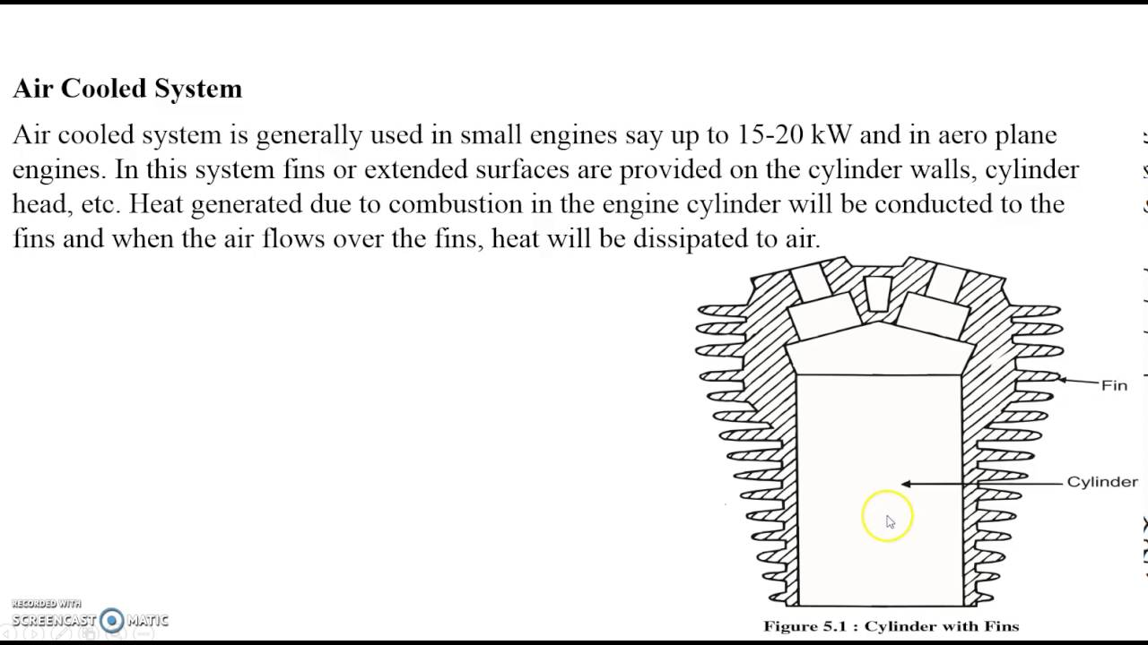 Cooling System of IC Engine YouTube – Internal Combustion Engine Cooling System Diagram