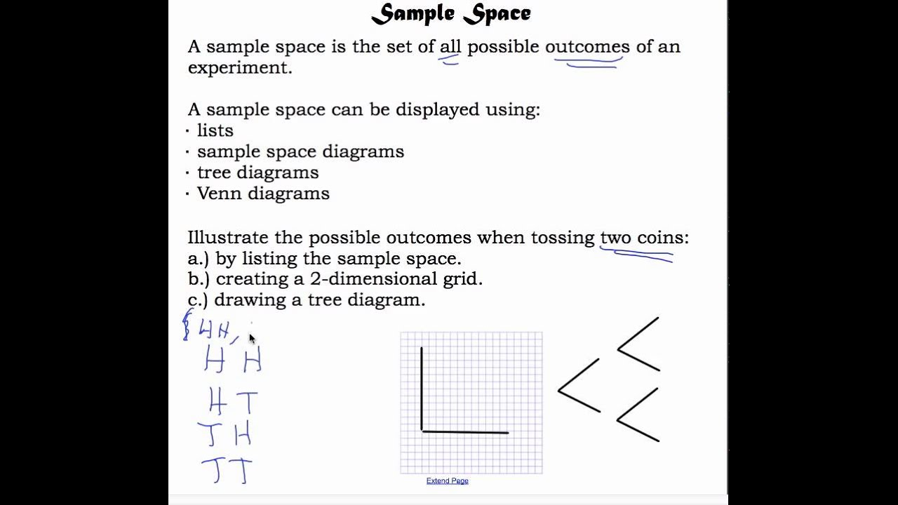 Theoretical Probability Sample Space YouTube – Sample Space Worksheet