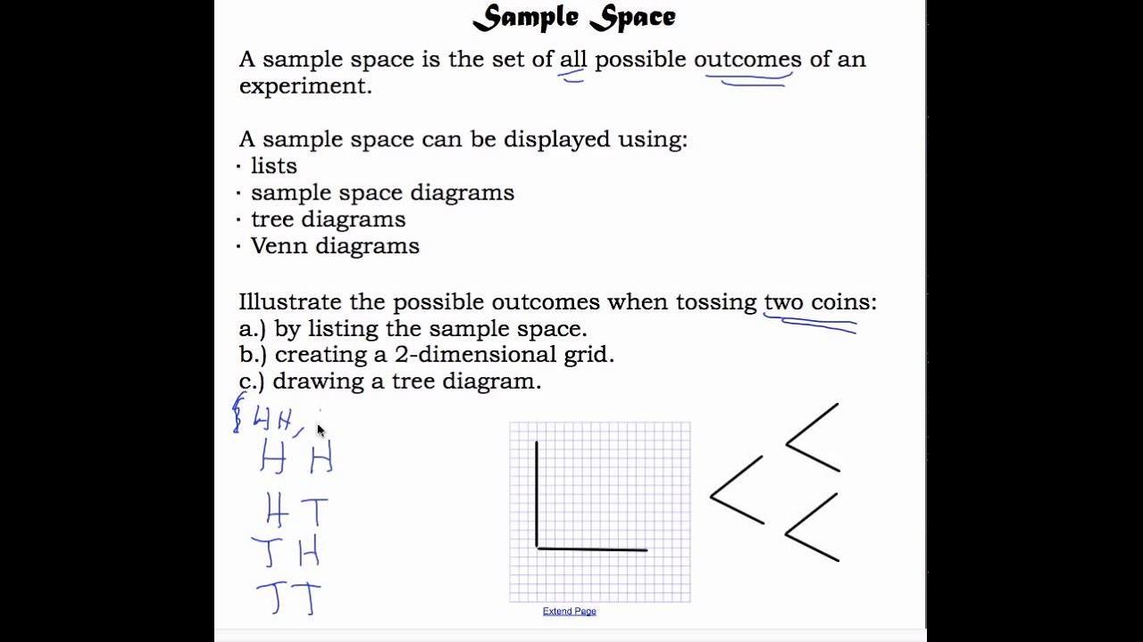 Sample Space Worksheet Free Worksheets Library | Download ...
