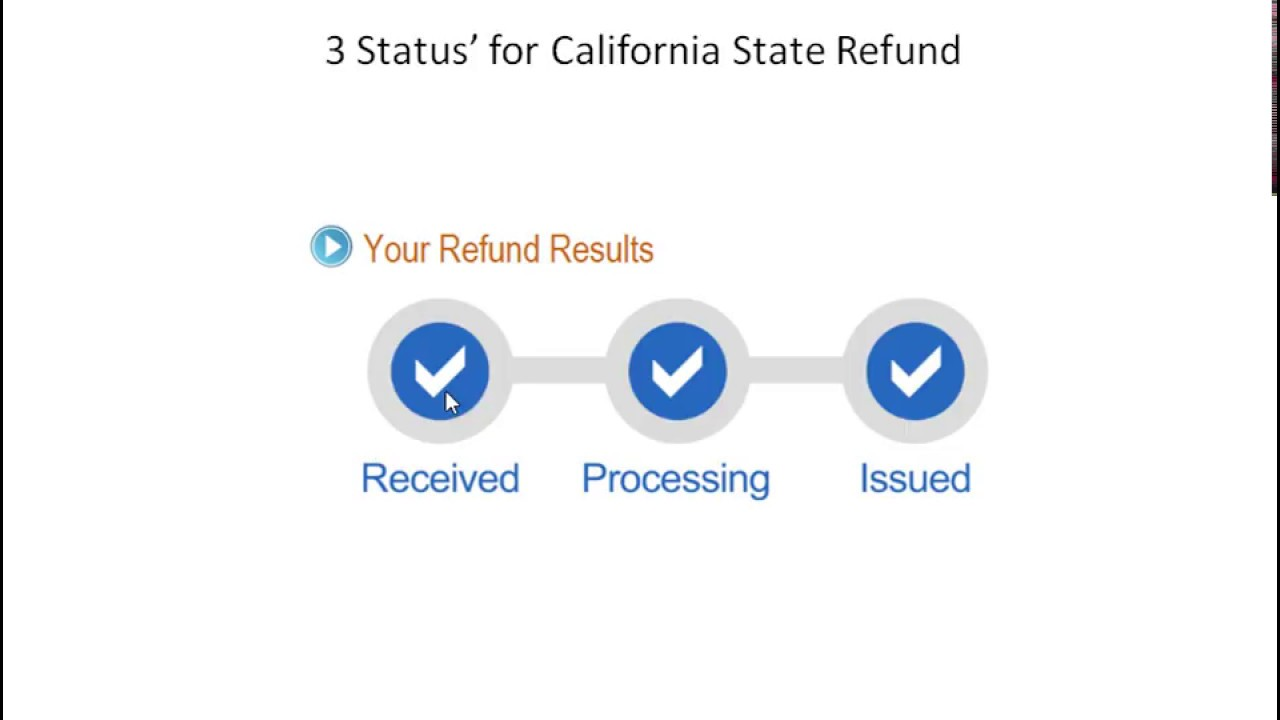 How Long It Took Me To Get My 2017 Ca Tax Refund 31 Days