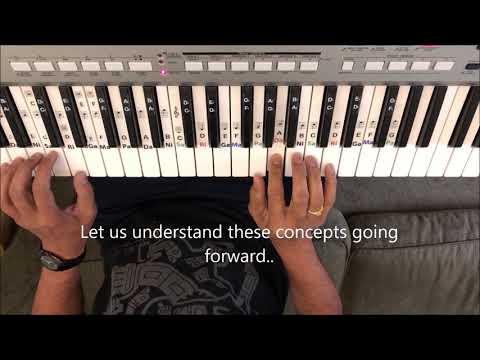 Hum Safar Badrinath Ki Dulhania ( A detailed tutorial with chords will follow)