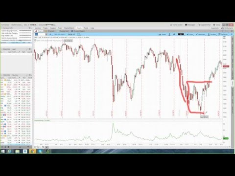 Income Trading with VIX at 14