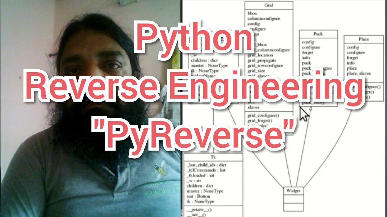 PyReverse - UML class diagram from python code. | www ...