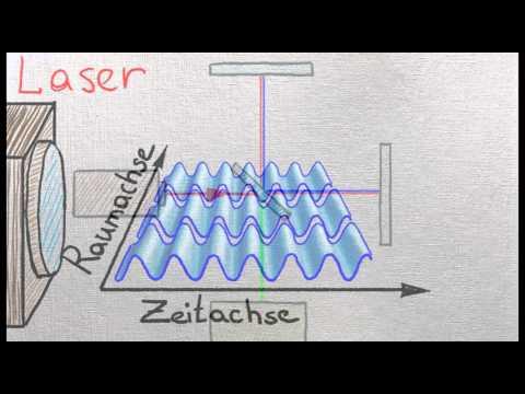 Vorgänge an den Synapsen Teil2 (Biologie) | Biologie | Neurobiologieиз YouTube · Длительность: 1 мин55 с