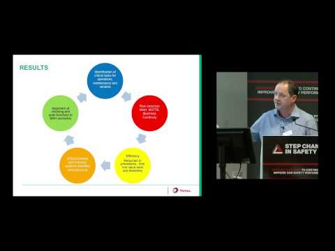 George Petrie - Use of the online Step Change Human Factors tool