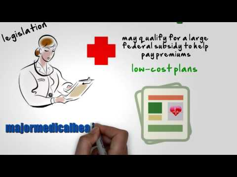 Best Health Insurance Plans For Diabetics