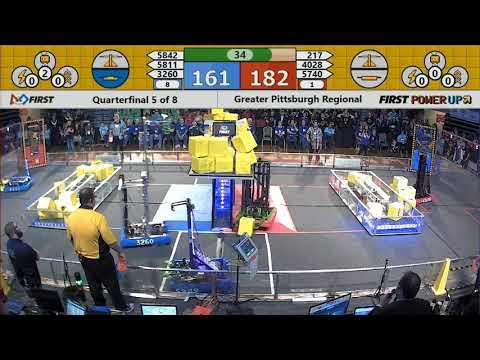 Quarterfinal 5 - 2018 Greater Pittsburgh Regional