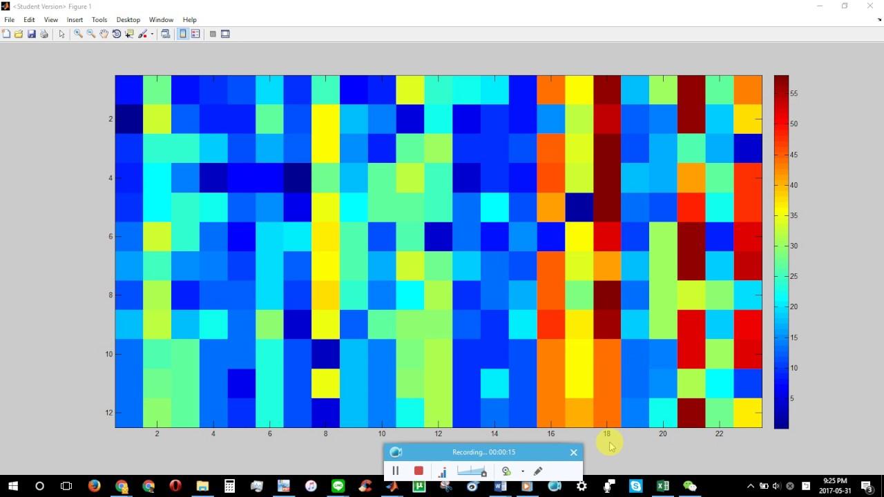 [MATLAB] Logged Data Heatmap Animation