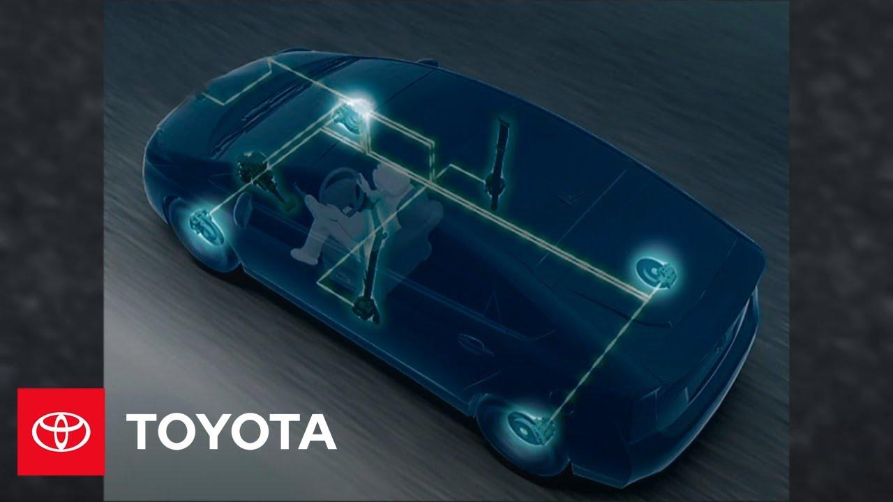 2010 Prius: Anti-Lock ke System (ABS) | Toyota on