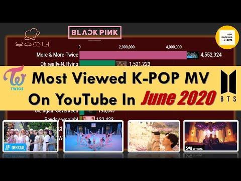 most-viewed-k-pop-mv-on-youtube-in-june-2020-|-most-popular-k-pop-mv-|-k-pop-mv-popularity-ranking
