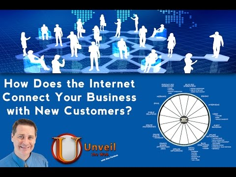 Basic Online Marketing:  How Does the Internet Work for Business?