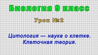 Биология 9 класс (Урок№2 - Цитология — наука о клетке. Клеточная теория.)