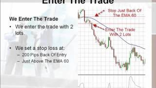 Secret 3 Forex when to buy & when to sell (2-3).mp4
