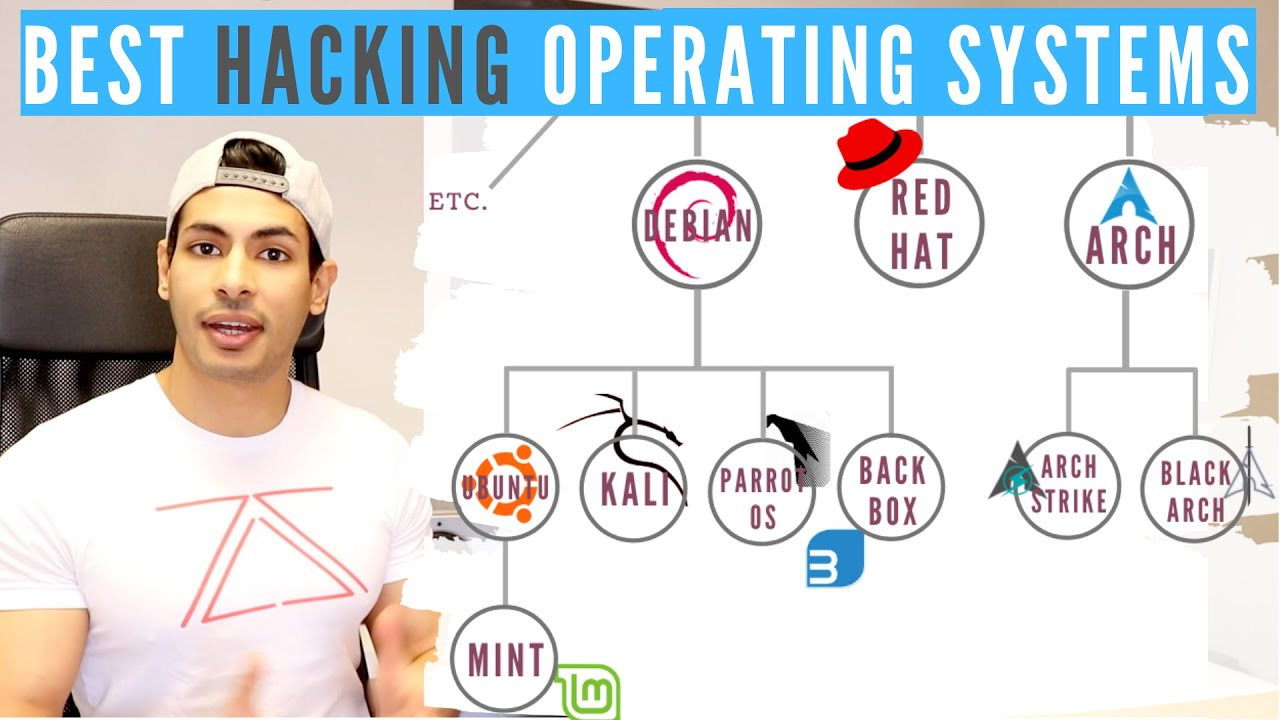 Best Hacking Operating System Youtube