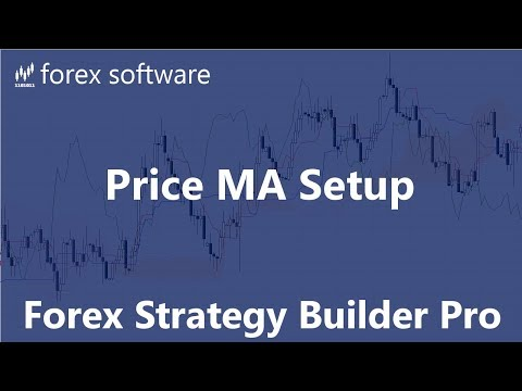 Forex strategy builder youtube