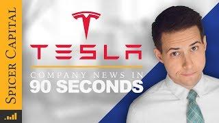 Tesla (TSLA) Stock 📉 & Elon Musk 😱 News in 90 Seconds ⏲️