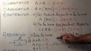 Clase 06 Parte 1: LEYES DEL ALGEBRA DE BOOLE