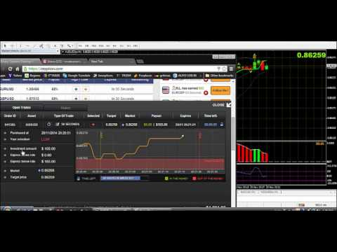 Latest forex and binary options news guns