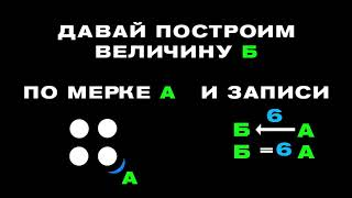 8.1.Эльконин-Давыдов, математика 1 класс, мерки