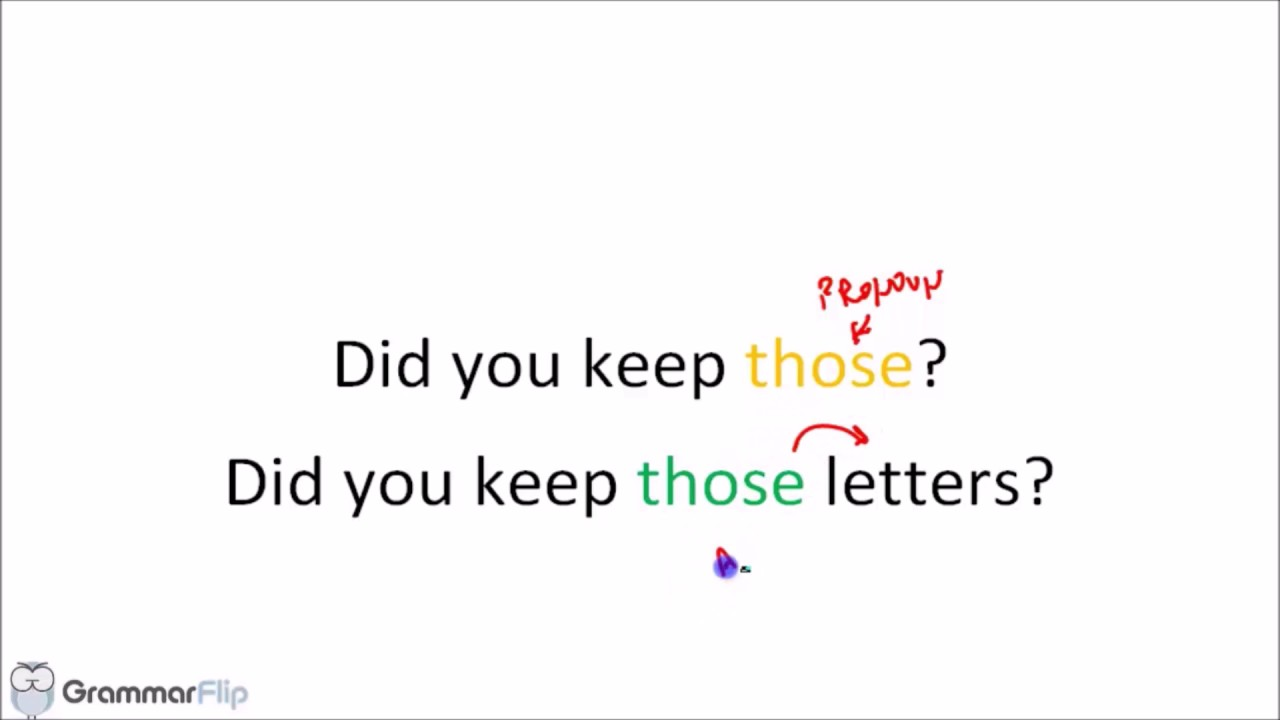 demonstrative adjectives and demonstrative pronouns grammar lesson