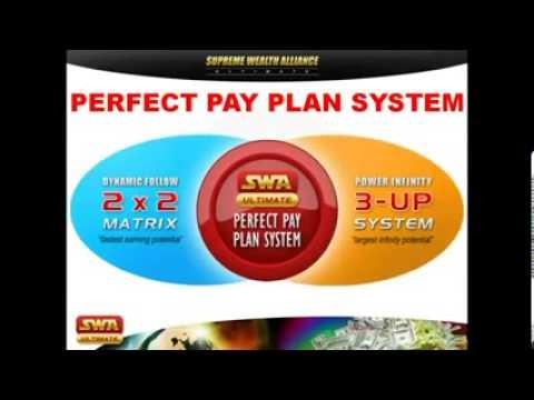 supreme-wealth-alliance-presentation-(tagalog-version)