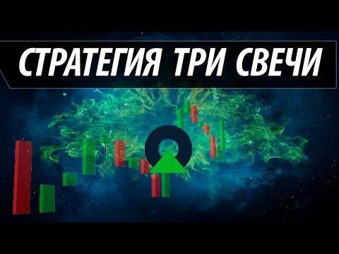 Название бирж в россии WMV