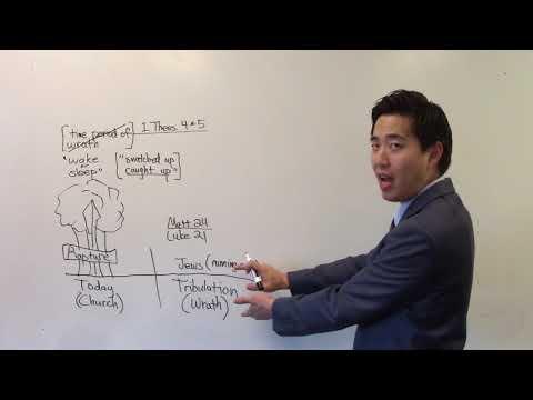 Chronology of the Apocalypse - Dr. Gene Kim